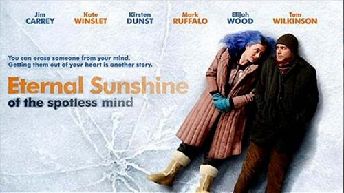 Блясъкът на чистия ум | Eternal Sunshine of the Spotless Mind (2004)